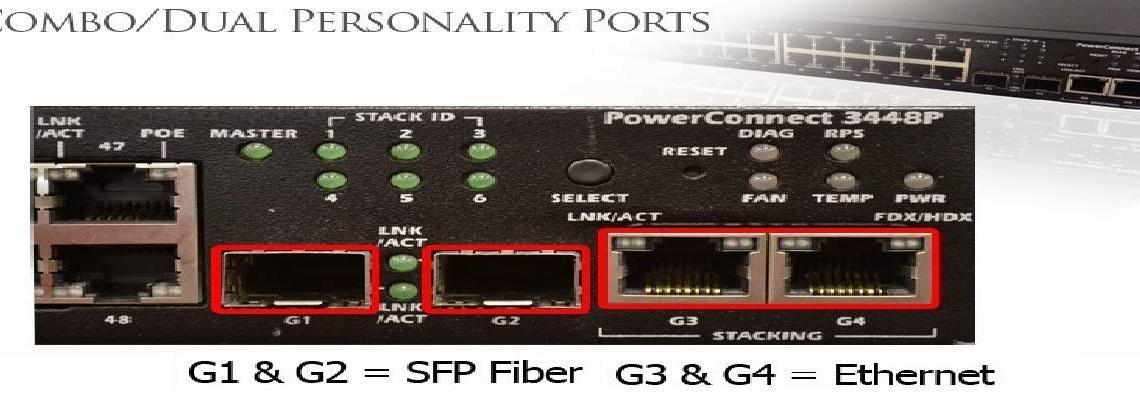 Ethernet combo port چیست و چه کاربردی دارد؟ پورت کمبو چیست؟ پورت کمبو بر روی سوئیچ چیست