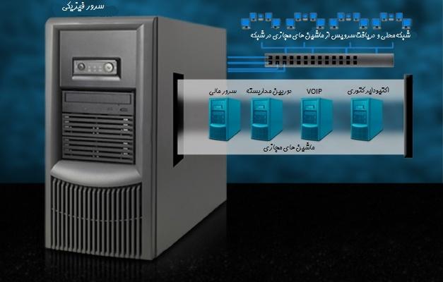 مجازی سازی سرور فیزیکی و ساخت ماشین های مجازی داخل سرور