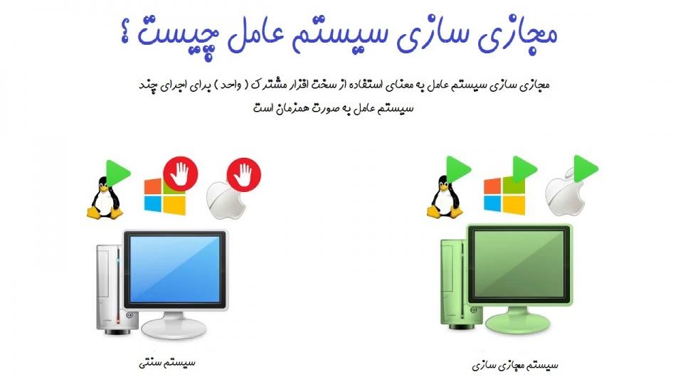 مجازی سیستم عامل به معنای استفاده مشترک از یک سخت افزار واحد برای اجرای چند سیستم عامل به صورت مشترک میباشد