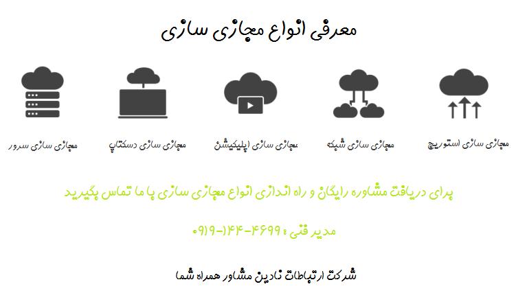 معرفی انواع مجازی سازی و ارائه مشاوره رایگان در حوزه مجازی سازی سرور و ...