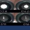 معرفی انواع لنز دوربین مداربسته - لنزهای دوربین ip camera