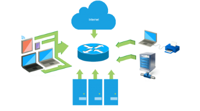 راه اندازی شبکه - اکتیو شبکه مباحثی چون روتینگ و سوئیچینگ شبکه با تجهیزات میکروتیک و سیسکو - راه اندازی سرویس های مایکروسافت اکتیو دایرکتوری - مجازی سازی و تجهیزات ذخیره سازی