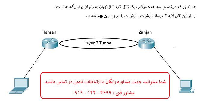 معرفی انواع تانل در میکروتیک - برقراری تانل لایه 2 در میکروتیک - PPTP Tunnel - EOIP Tunnel و سایر تانل ها