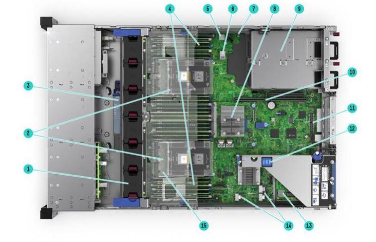نمای داخلی سرور DL380 G10 اچ پی
