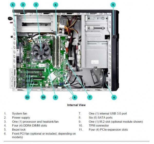 نمای داخلی سرور ML30 G10 اچ پی