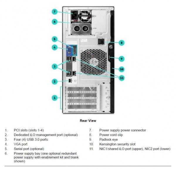 نمای پشت سرور ML30 G10